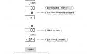 【台达伺服】ASDA-A2 设置面板控制