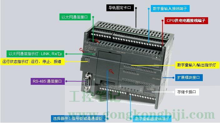 【S7-200smart】S7-200SMART系列PLC简介