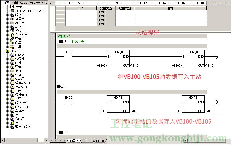 【S7-200】PLC的PPI通信---向导