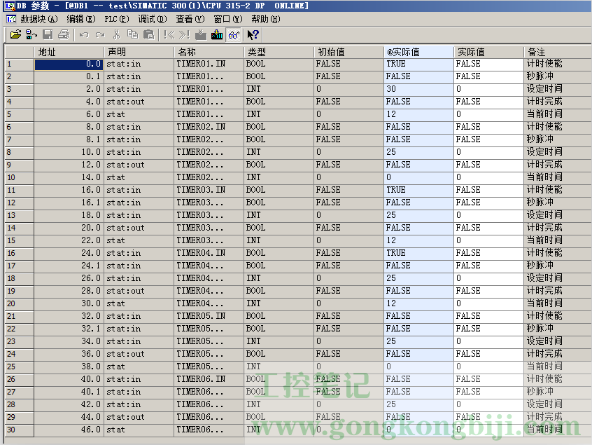 【S7-300 STEP7】如何自制定时器-多重背景数据功能(FB块)
