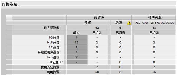 【S7-1200】S7-1200以太网通信详解