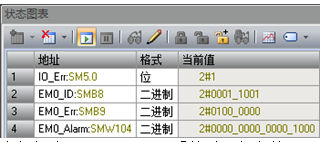 【S7-200 SMART 】S7-200 SMART 故障诊断方法举例