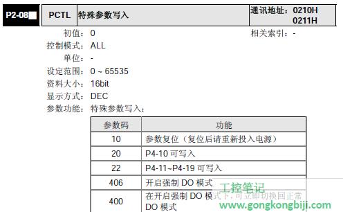 【台达伺服】ASDA-A2 恢复出厂设置