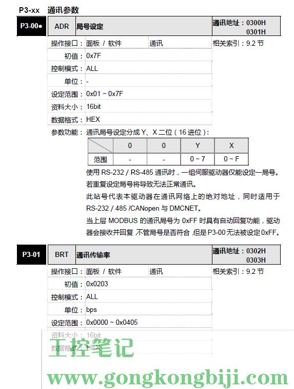 【台达伺服】ASDA-A2系列伺服Modbus通信设置