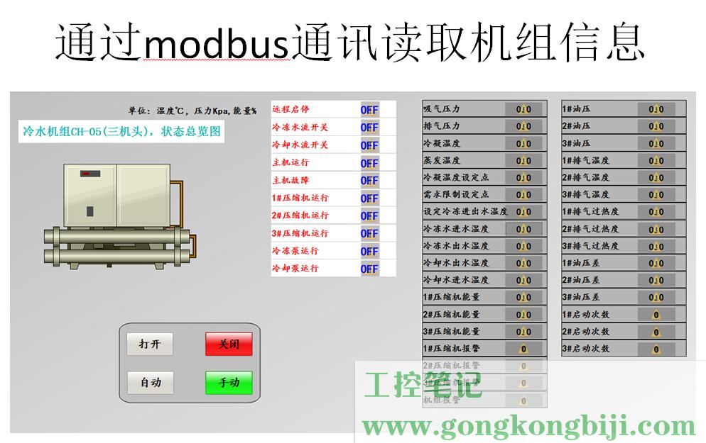 【项目案例】深圳市某写字楼&商场中央空调群控系统(改造)